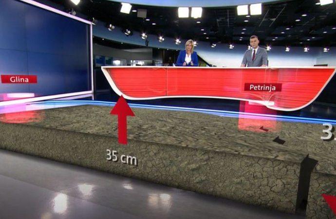 Potres u Hrvatskoj pomjerio tlo za 35cm